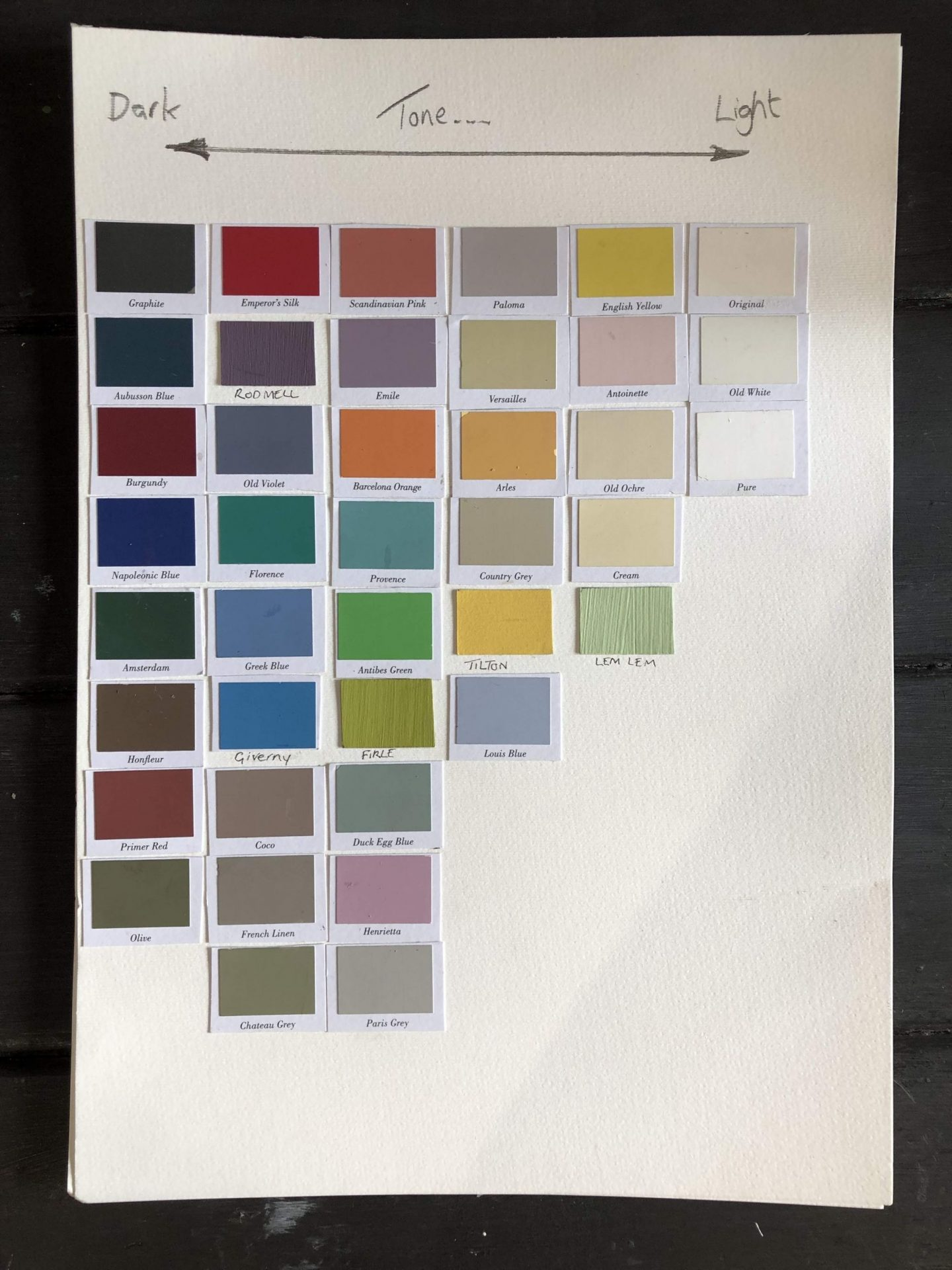 deconstructed colour chart